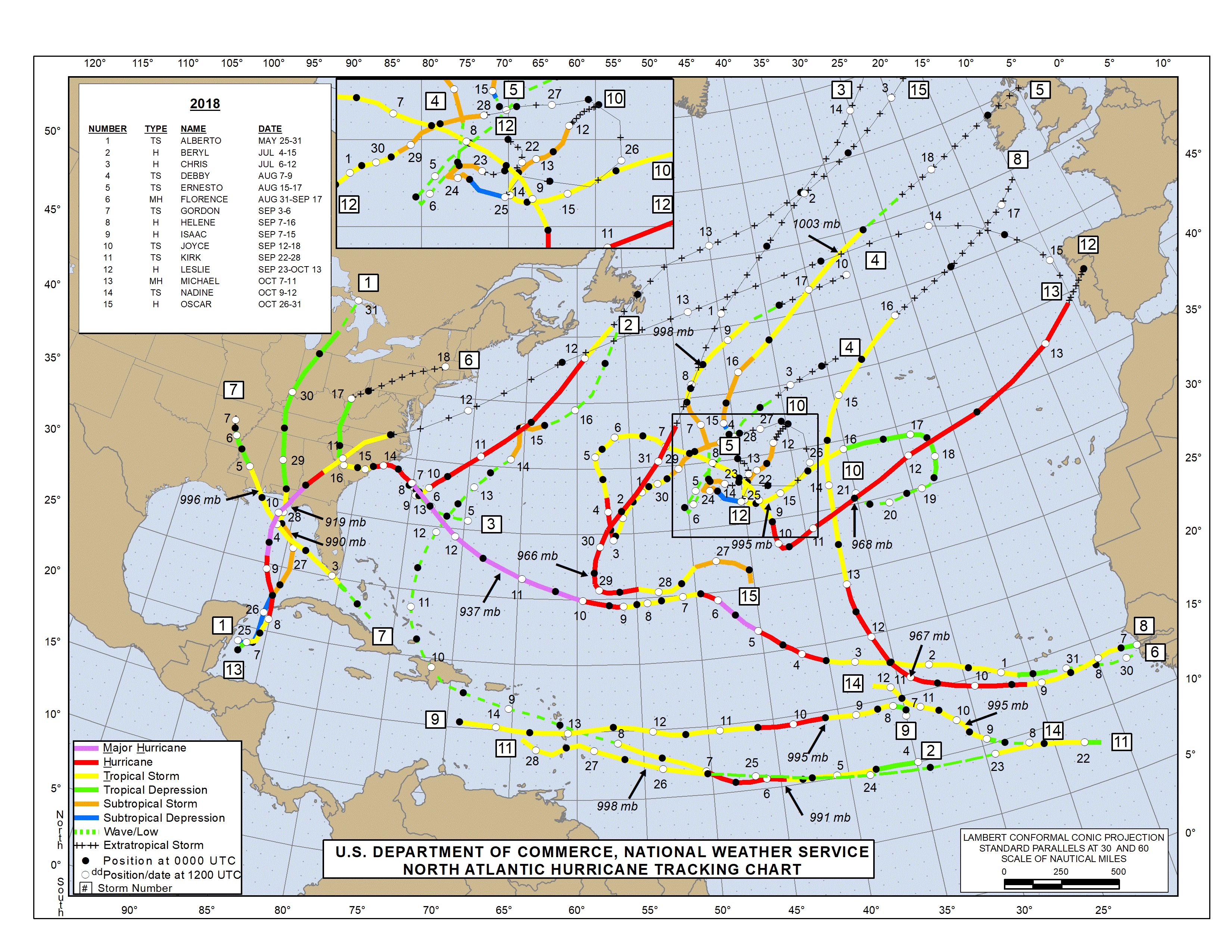 eye of the storm pdf