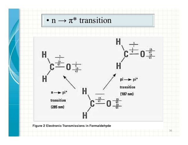 selection rules for electronic transitions pdf