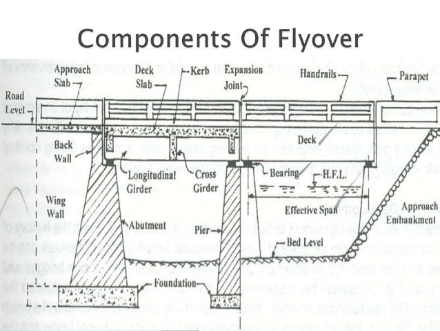 structural engineering research papers pdf