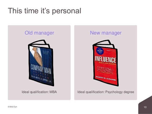 the concise time management and personal development pdf