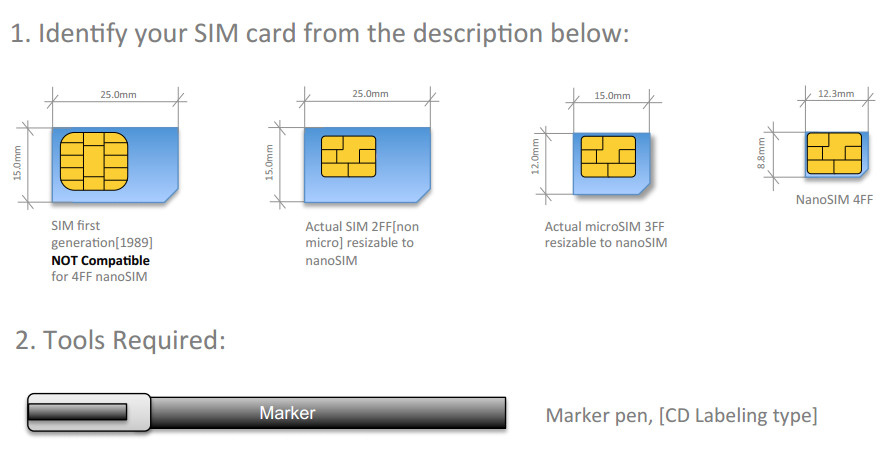 micro sim adapter template pdf