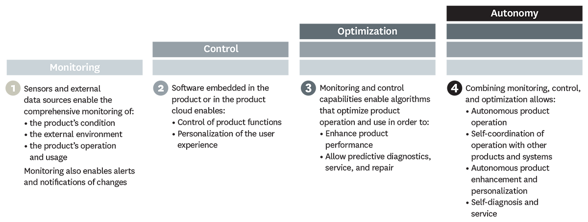 sustainable competitive advantage definition pdf
