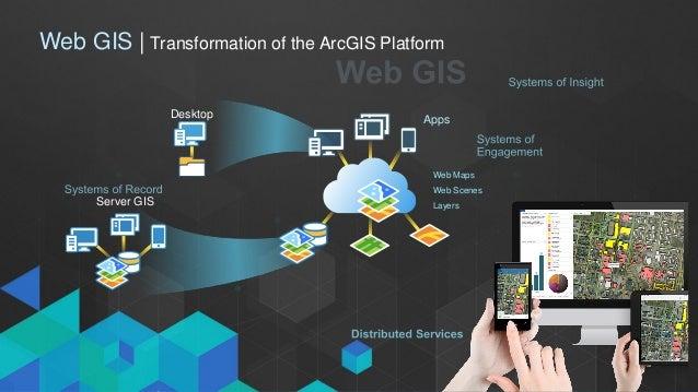arcgis server 10.5 pdf