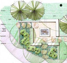 free garden design plans pdf