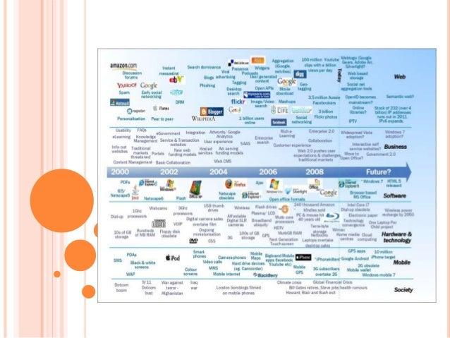 strategies for internet economy pdf
