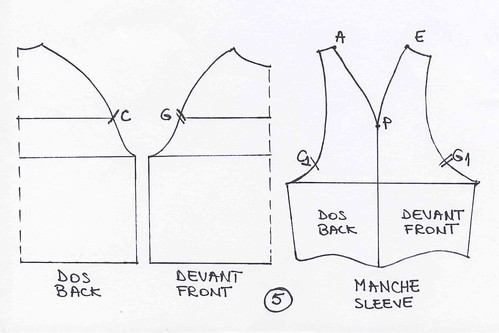 blouse cutting step by step free download pdf