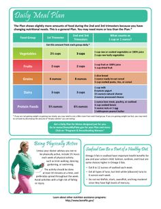 breastfeeding meal plan samples pdf