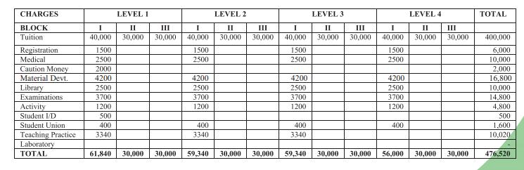 egerton university fee structure 2018 pdf