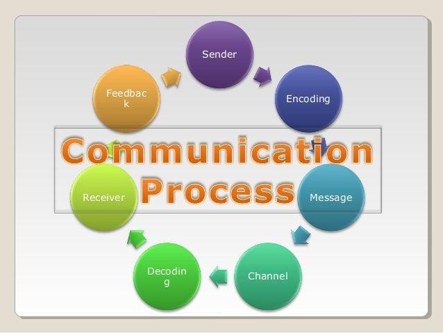 elements of communication process pdf