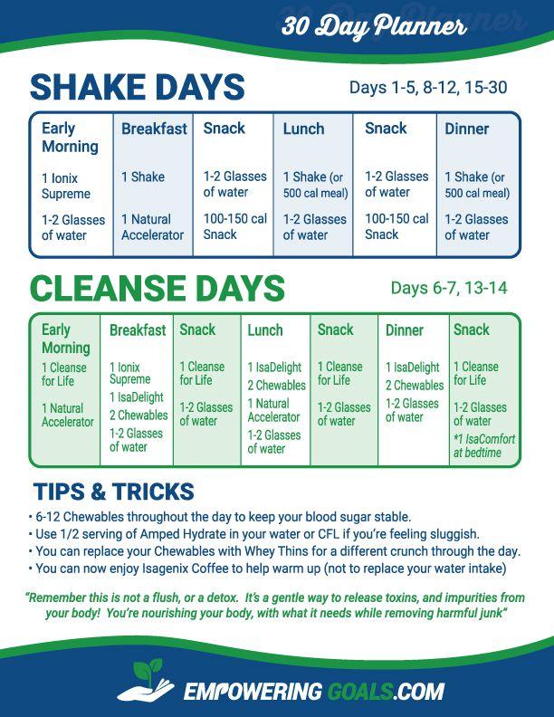 joe cross diet plan pdf