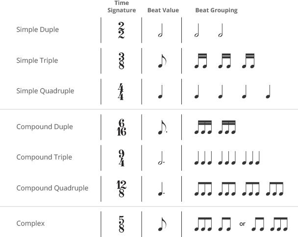 simple plan astronaut sheet music pdf
