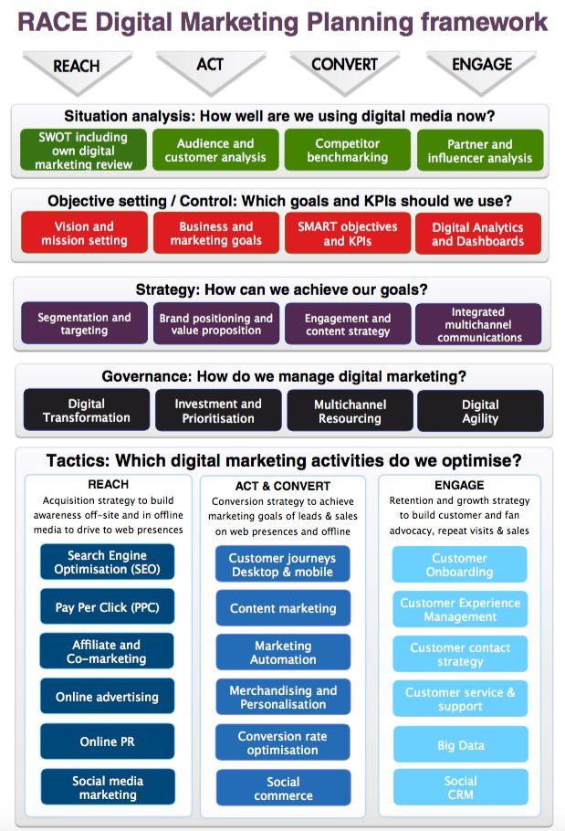 types of promotional strategies pdf